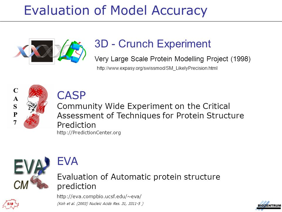 Evaluation of Model Accuracy CASP Community Wide Experiment on the Critical Assessment of Techniques for Protein Structure Prediction http://PredictionCenter.org EVA Evaluation of Automatic protein structure prediction http://eva.compbio.ucsf.edu/~eva/ (Koh et al.