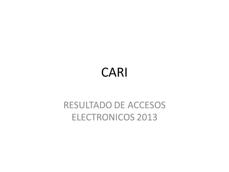 CARI RESULTADO DE ACCESOS ELECTRONICOS 2013