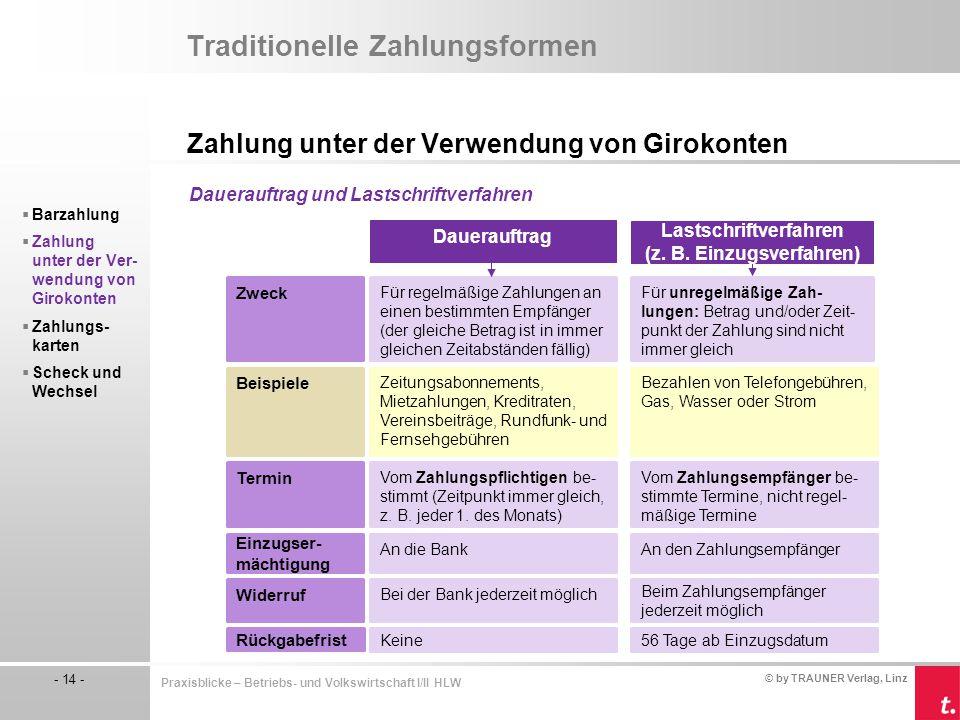 © by TRAUNER Verlag, Linz - 14 - Praxisblicke – Betriebs- und Volkswirtschaft I/II HLW Traditionelle Zahlungsformen Zahlung unter der Verwendung von G