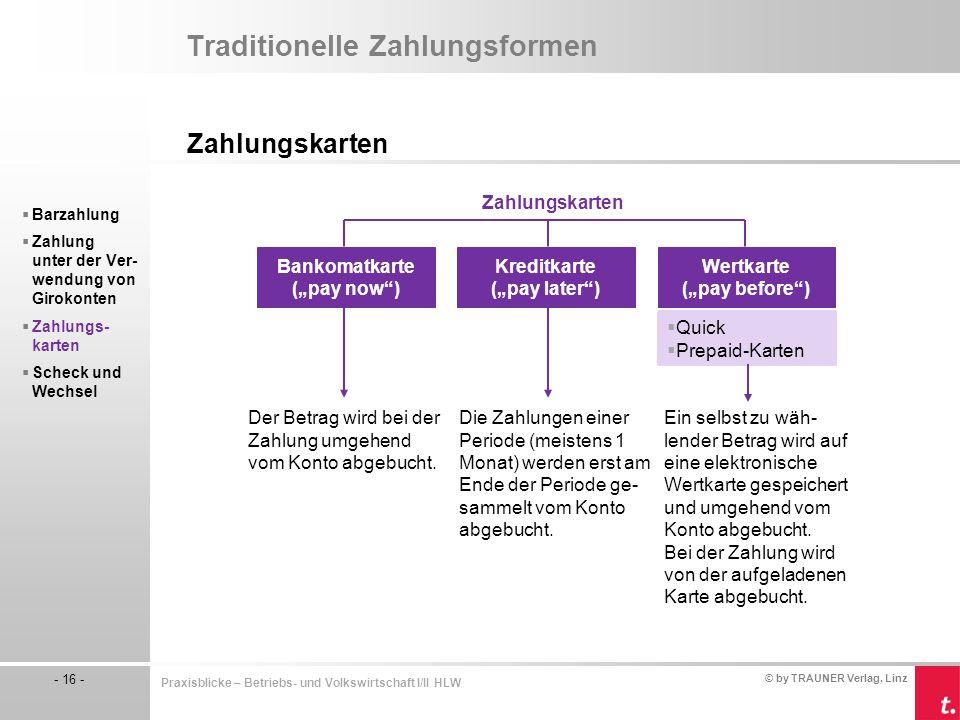 © by TRAUNER Verlag, Linz - 16 - Praxisblicke – Betriebs- und Volkswirtschaft I/II HLW Traditionelle Zahlungsformen Zahlungskarten  Barzahlung  Zahl