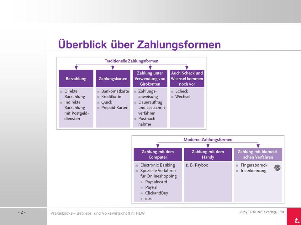 © by TRAUNER Verlag, Linz - 2 - Praxisblicke – Betriebs- und Volkswirtschaft I/II HLW Überblick über Zahlungsformen