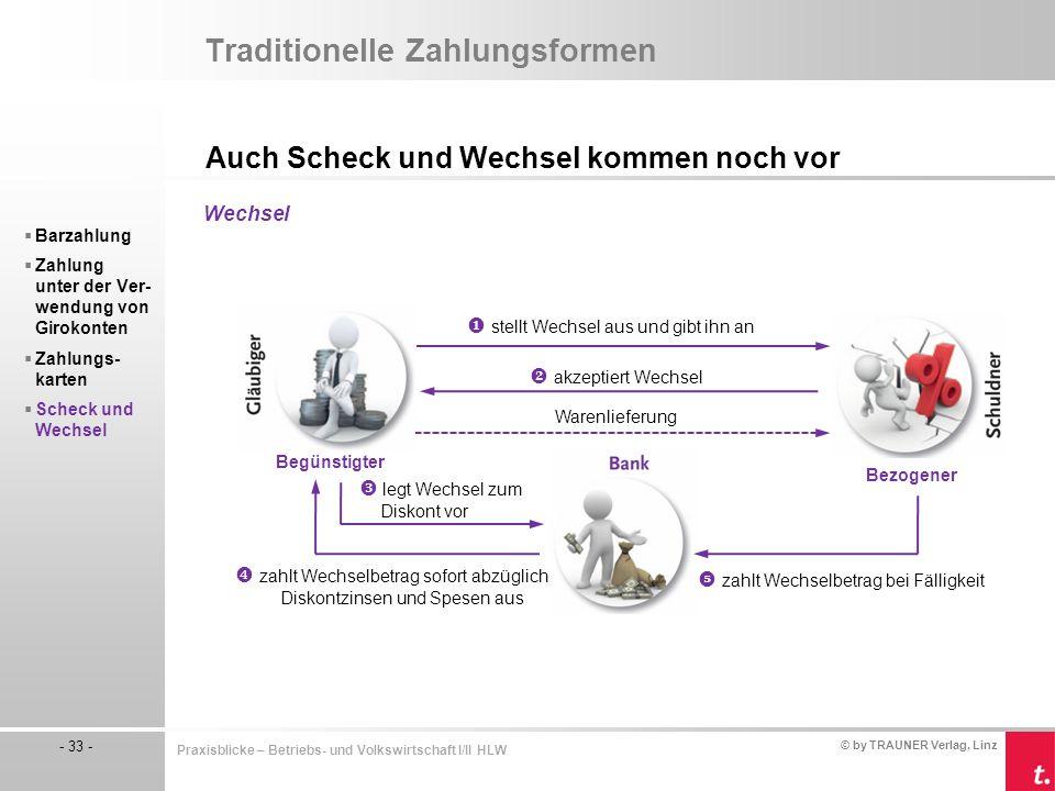 © by TRAUNER Verlag, Linz - 33 - Praxisblicke – Betriebs- und Volkswirtschaft I/II HLW Traditionelle Zahlungsformen Auch Scheck und Wechsel kommen noc