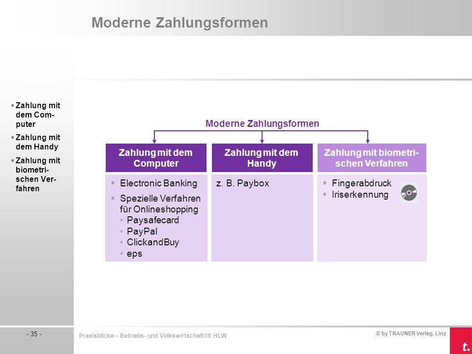 © by TRAUNER Verlag, Linz - 35 - Praxisblicke – Betriebs- und Volkswirtschaft I/II HLW Moderne Zahlungsformen  Zahlung mit dem Com- puter  Zahlung m