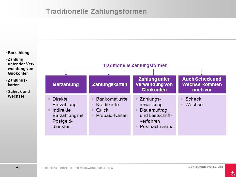© by TRAUNER Verlag, Linz - 4 - Praxisblicke – Betriebs- und Volkswirtschaft I/II HLW Traditionelle Zahlungsformen  Barzahlung  Zahlung unter der Ve