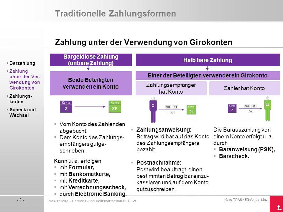 © by TRAUNER Verlag, Linz - 8 - Praxisblicke – Betriebs- und Volkswirtschaft I/II HLW Traditionelle Zahlungsformen Zahlung unter der Verwendung von Gi