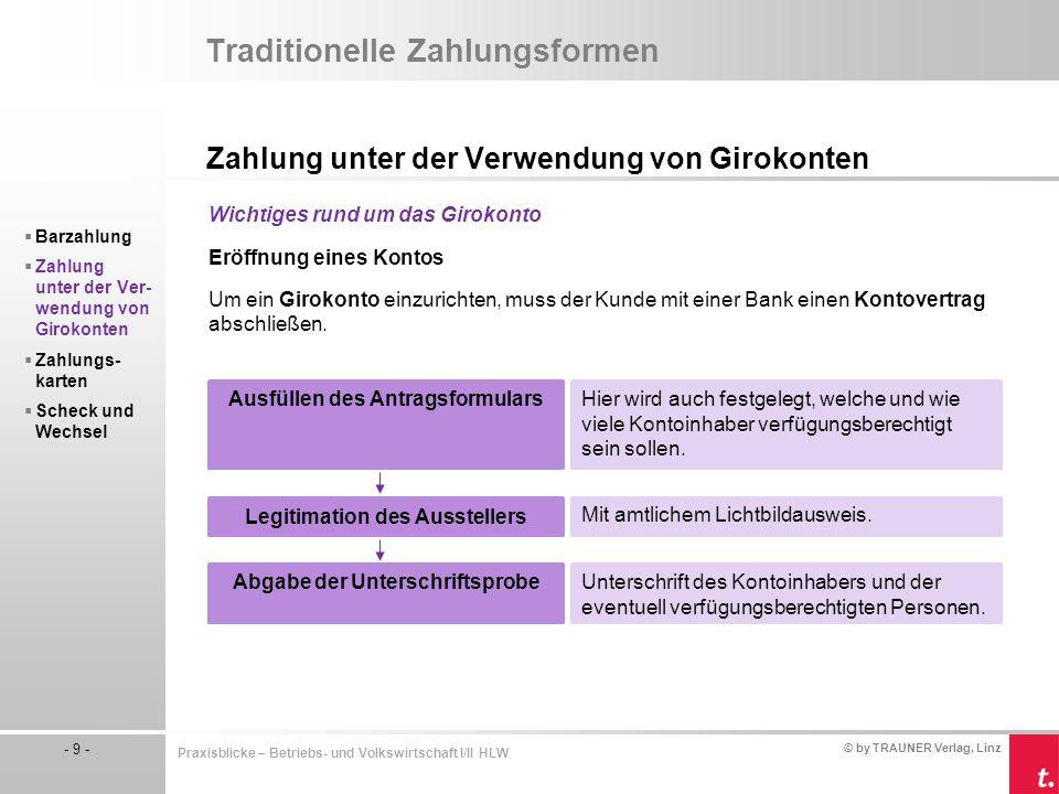 © by TRAUNER Verlag, Linz - 9 - Praxisblicke – Betriebs- und Volkswirtschaft I/II HLW Traditionelle Zahlungsformen Zahlung unter der Verwendung von Gi
