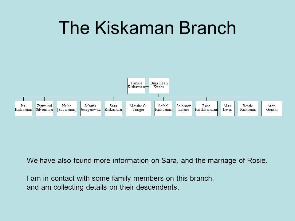 The Kiskaman Branch Yankle Kiskaman Dina Leah Kitzes Ita Kiskaman Zigmund Silverman Nellie [Silverman] Morris Josephowitz Sara Kiskaman Moishe G.