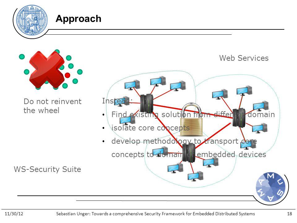 http://www.general-anzeiger- bonn.de/bonn/bonn/suedstadt/Streit- Apple-gegen-Apfelkind-geht-weiter- article913066.html Approach Web Services WS-Securi