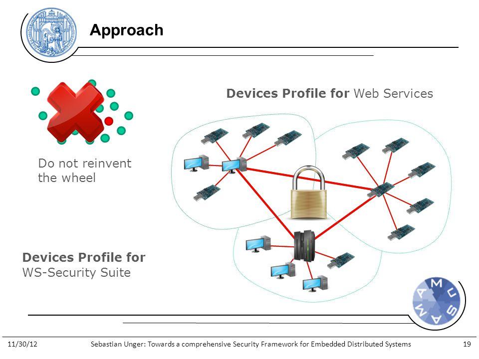 http://www.general-anzeiger- bonn.de/bonn/bonn/suedstadt/Streit- Apple-gegen-Apfelkind-geht-weiter- article913066.html Approach Web ServicesDevices Pr