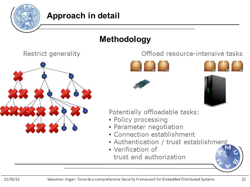 http://www.general-anzeiger- bonn.de/bonn/bonn/suedstadt/Streit- Apple-gegen-Apfelkind-geht-weiter- article913066.html Approach in detail Methodology