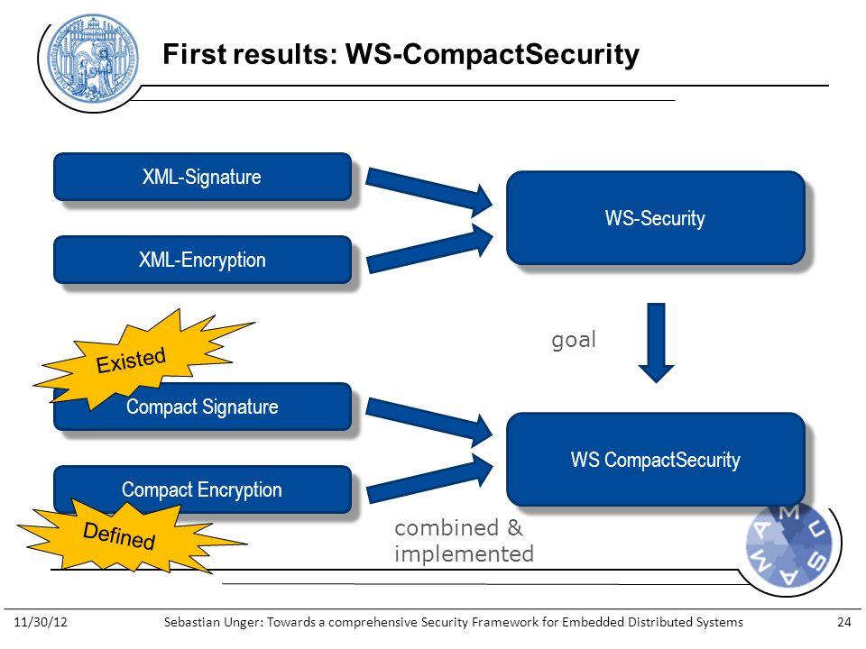 http://www.general-anzeiger- bonn.de/bonn/bonn/suedstadt/Streit- Apple-gegen-Apfelkind-geht-weiter- article913066.html XML-Signature XML-Encryption WS