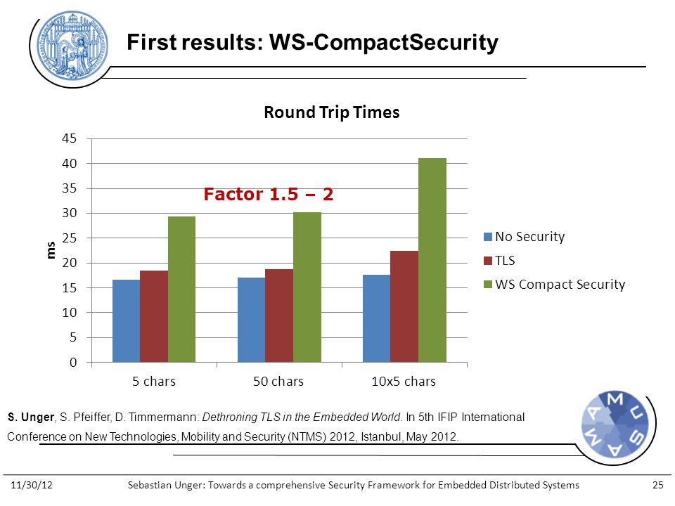 http://www.general-anzeiger- bonn.de/bonn/bonn/suedstadt/Streit- Apple-gegen-Apfelkind-geht-weiter- article913066.html First results: WS-CompactSecurity Factor 1.5 – 2 S.