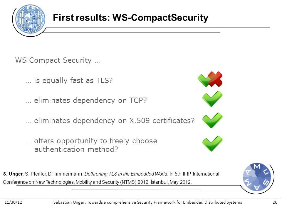 http://www.general-anzeiger- bonn.de/bonn/bonn/suedstadt/Streit- Apple-gegen-Apfelkind-geht-weiter- article913066.html First results: WS-CompactSecurity S.
