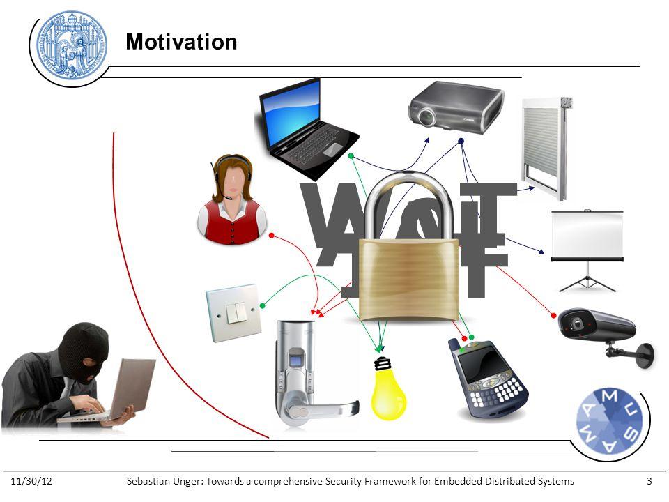 http://www.general-anzeiger- bonn.de/bonn/bonn/suedstadt/Streit- Apple-gegen-Apfelkind-geht-weiter- article913066.html Motivation AAL IoT WoT 11/30/12Sebastian Unger: Towards a comprehensive Security Framework for Embedded Distributed Systems3