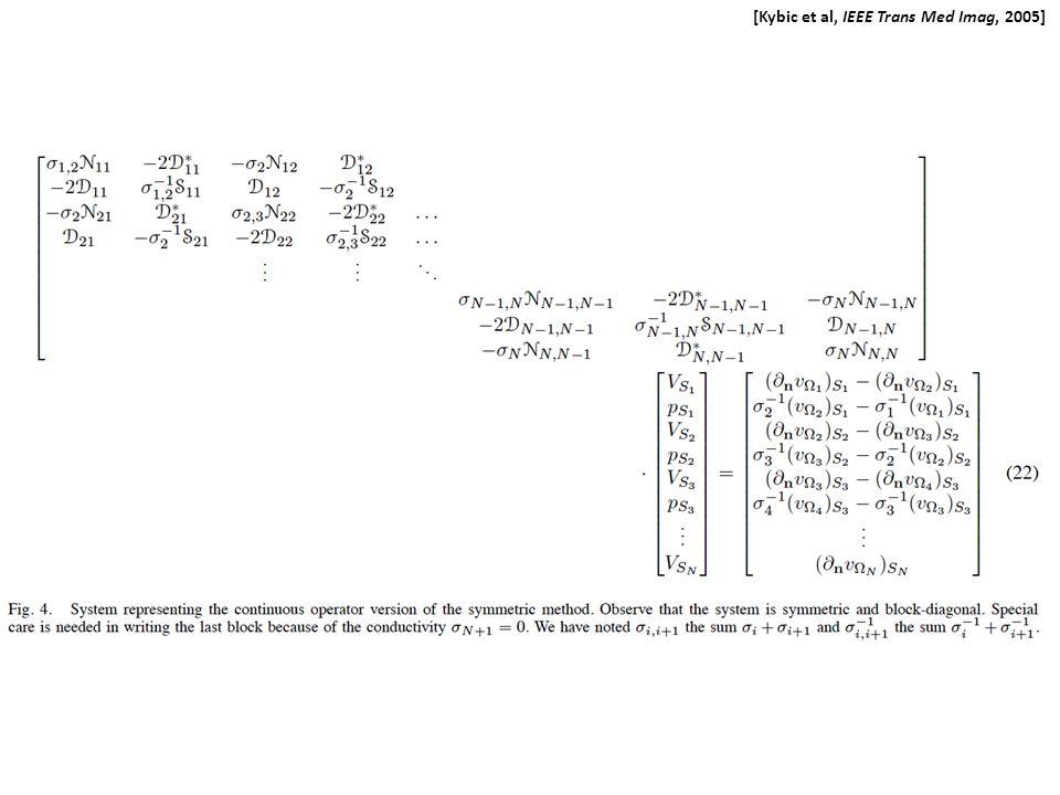 [Kybic et al, IEEE Trans Med Imag, 2005]
