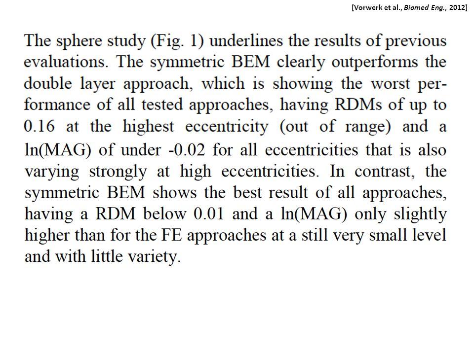 [Vorwerk et al., Biomed Eng., 2012]