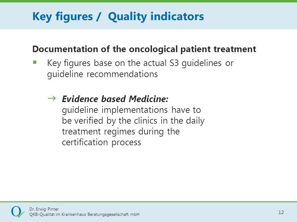 Dr. Erwig Pinter QKB-Qualität im Krankenhaus Beratungsgesellschaft mbH 12 Documentation of the oncological patient treatment  Key figures base on the