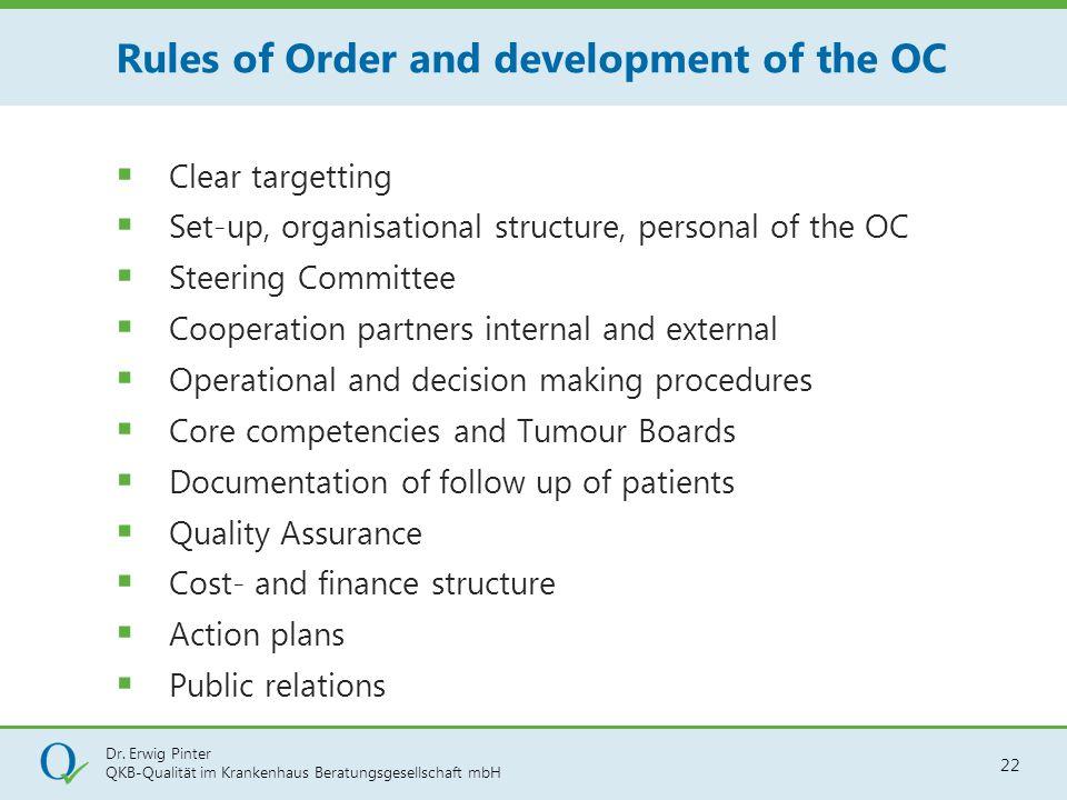 Dr. Erwig Pinter QKB-Qualität im Krankenhaus Beratungsgesellschaft mbH 22  Clear targetting  Set-up, organisational structure, personal of the OC 