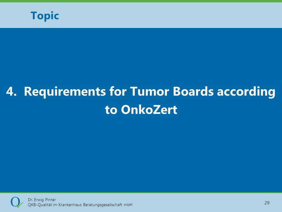 Dr. Erwig Pinter QKB-Qualität im Krankenhaus Beratungsgesellschaft mbH 29 4. Requirements for Tumor Boards according to OnkoZert Topic