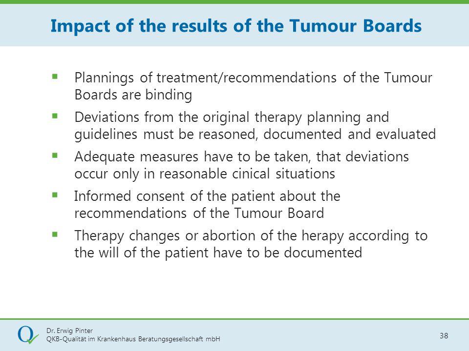 Dr. Erwig Pinter QKB-Qualität im Krankenhaus Beratungsgesellschaft mbH 38  Plannings of treatment/recommendations of the Tumour Boards are binding 