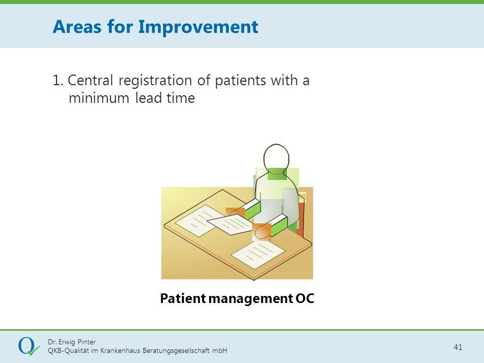 Dr. Erwig Pinter QKB-Qualität im Krankenhaus Beratungsgesellschaft mbH 41 1. Central registration of patients with a minimum lead time Areas for Impro