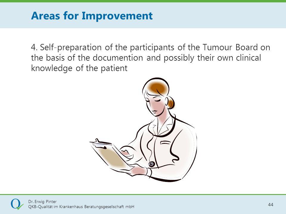 Dr. Erwig Pinter QKB-Qualität im Krankenhaus Beratungsgesellschaft mbH 44 4. Self-preparation of the participants of the Tumour Board on the basis of