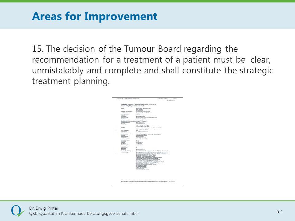 Dr. Erwig Pinter QKB-Qualität im Krankenhaus Beratungsgesellschaft mbH 52 15. The decision of the Tumour Board regarding the recommendation for a trea