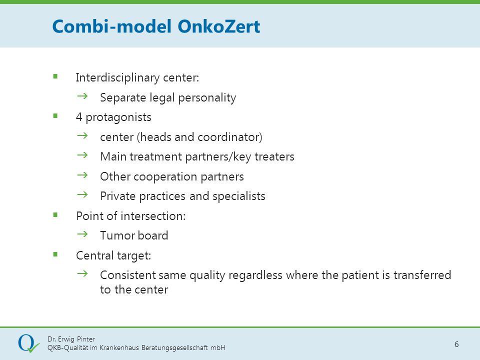 Dr. Erwig Pinter QKB-Qualität im Krankenhaus Beratungsgesellschaft mbH 6  Interdisciplinary center:  Separate legal personality  4 protagonists  c