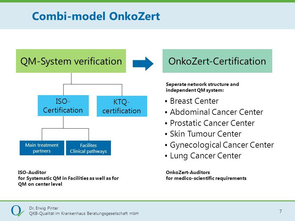 Dr. Erwig Pinter QKB-Qualität im Krankenhaus Beratungsgesellschaft mbH 7 Combi-model OnkoZert KTQ- certification OnkoZert-CertificationQM-System verif
