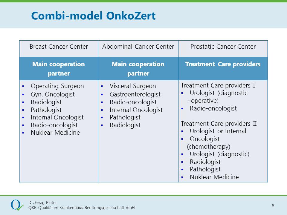 Dr. Erwig Pinter QKB-Qualität im Krankenhaus Beratungsgesellschaft mbH 8 Breast Cancer CenterAbdominal Cancer CenterProstatic Cancer Center Main coope