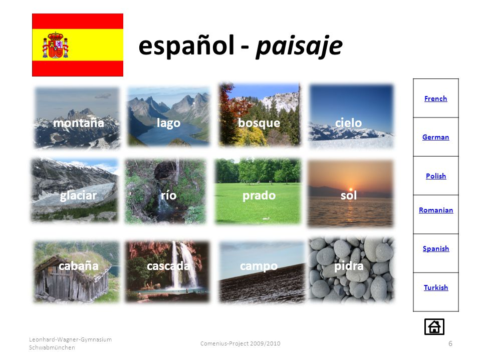 español - paisaje 6 French German Polish Romanian Spanish Turkish Leonhard-Wagner-Gymnasium Schwabmünchen Comenius-Project 2009/2010 montañalagobosquecielo glaciarríopradosol cabañacascadacampopidra