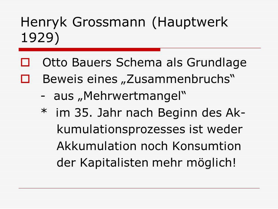 """Henryk Grossmann (Hauptwerk 1929)  Otto Bauers Schema als Grundlage  Beweis eines """"Zusammenbruchs"""" - aus """"Mehrwertmangel"""" * im 35. Jahr nach Beginn"""