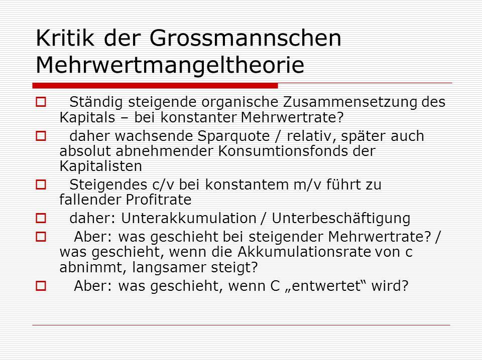 Kritik der Grossmannschen Mehrwertmangeltheorie  Ständig steigende organische Zusammensetzung des Kapitals – bei konstanter Mehrwertrate?  daher wac