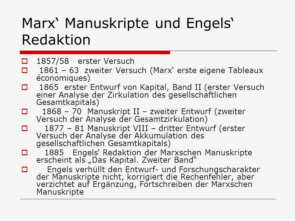 Marx' Manuskripte und Engels' Redaktion  1857/58 erster Versuch  1861 – 63 zweiter Versuch (Marx' erste eigene Tableaux économiques)  1865 erster E
