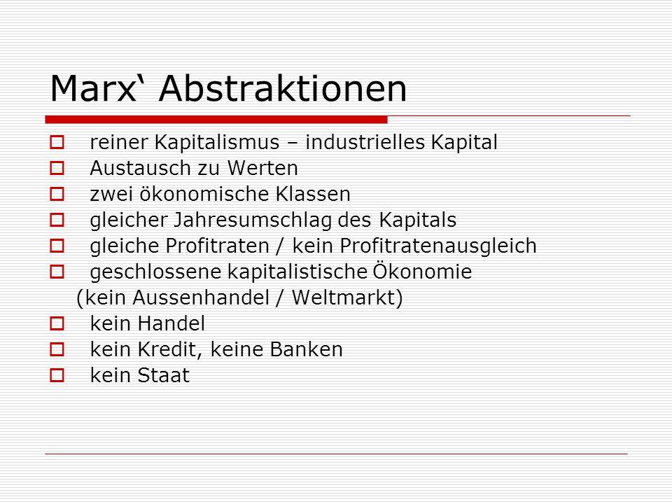 Marx' Abstraktionen  reiner Kapitalismus – industrielles Kapital  Austausch zu Werten  zwei ökonomische Klassen  gleicher Jahresumschlag des Kapit