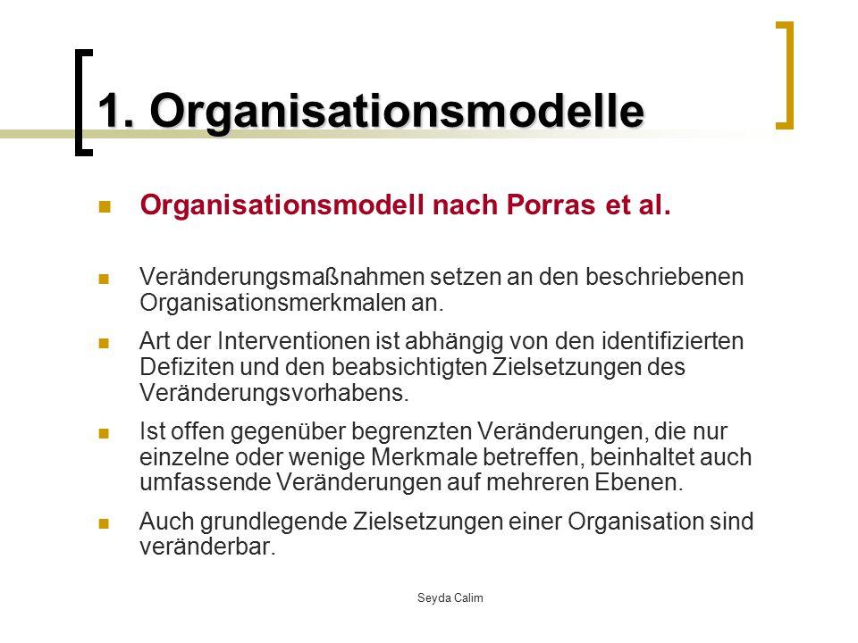 Seyda Calim 1.Organisationsmodelle Wirkungsweise von Veränderungen nach Porras et al.