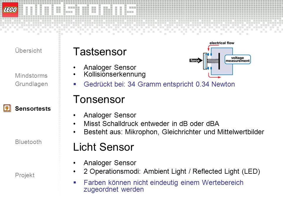Übersicht Mindstorms Grundlagen Sensortests Bluetooth Projekt Bluetooth Kommunikation unter mehreren NXT Robotern möglich Kommunikation mit PC / Handheld / Mobilephones LMS2006 Protokoll: –System Kommandos »FILE I/O »Hardware Control (Boot, Device Infos, Bluetooth reset) –Direkte Kommandos »Program Control (Start, Stop) »Play Sound (Tone, Soundfile) »Control Sensors / Motors »Bluetooth Comm.