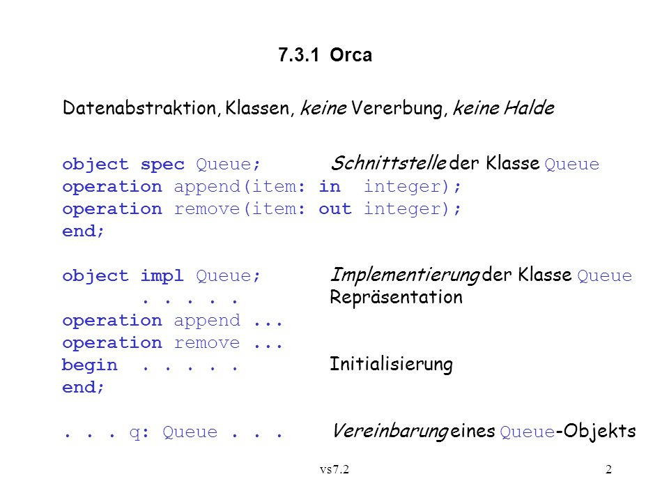 vs7.22 7.3.1 Orca Datenabstraktion, Klassen, keine Vererbung, keine Halde object spec Queue; Schnittstelle der Klasse Queue operation append(item: in