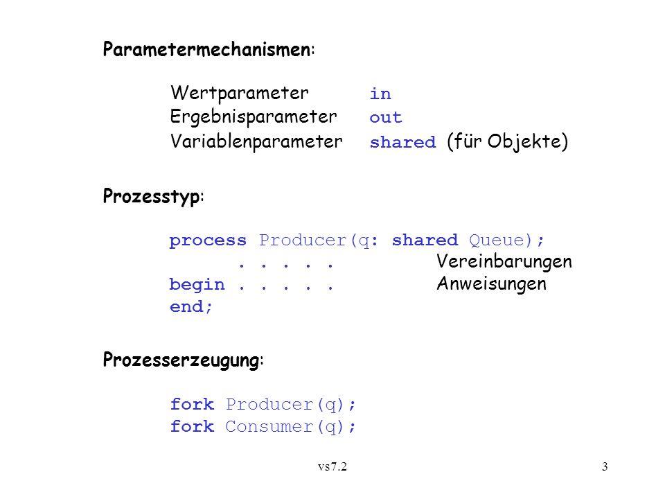 vs7.24 Semantik gemeinsamer Objekte: Serialisierbarkeit Implementierung gemeinsamer Objekte: Leser/Schreiber-Ausschluss gemäß statischer Code-Analyse (!) Replizierte Implementierung, falls Prozesse verteilt: Kopie eines gemeinsamen Objekts bei jedem beteiligten Prozess aktive Replikation (d.h.