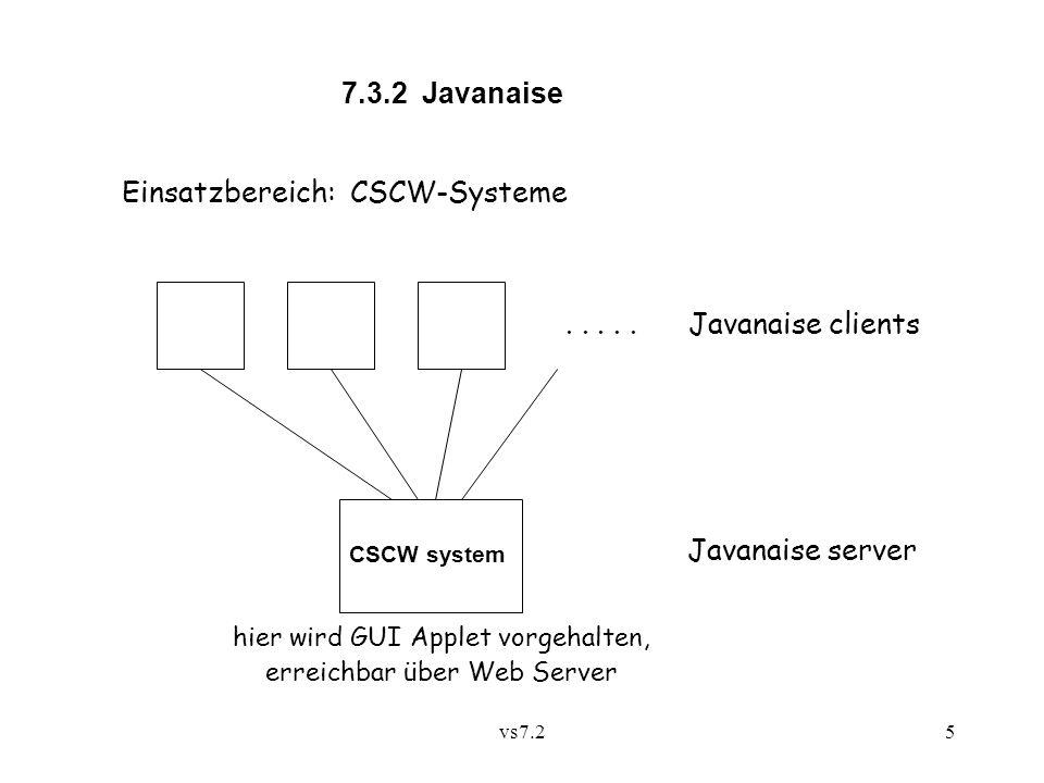 vs7.26 Javanaise-Szenario: Benutzer lädt Applet (übers Netz) und startet es: appletviewer Applet macht keine Fernaufrufe, sondern Caching, aber nicht für Einzelobjekte, sondern für Object Clusters: jedes Cluster hat ausgezeichnetes Anker-Objekt, über das es von außen angesprochen wird; Bezugnahme auf andere Clusters über Vertreter.