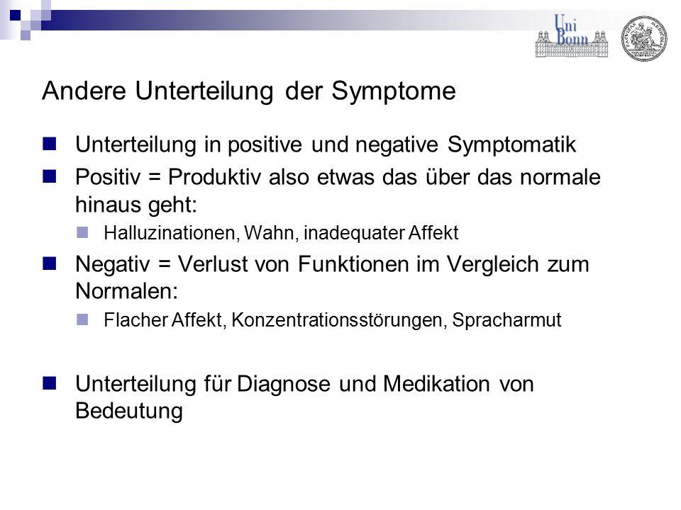 Andere Unterteilung der Symptome Unterteilung in positive und negative Symptomatik Positiv = Produktiv also etwas das über das normale hinaus geht: Ha