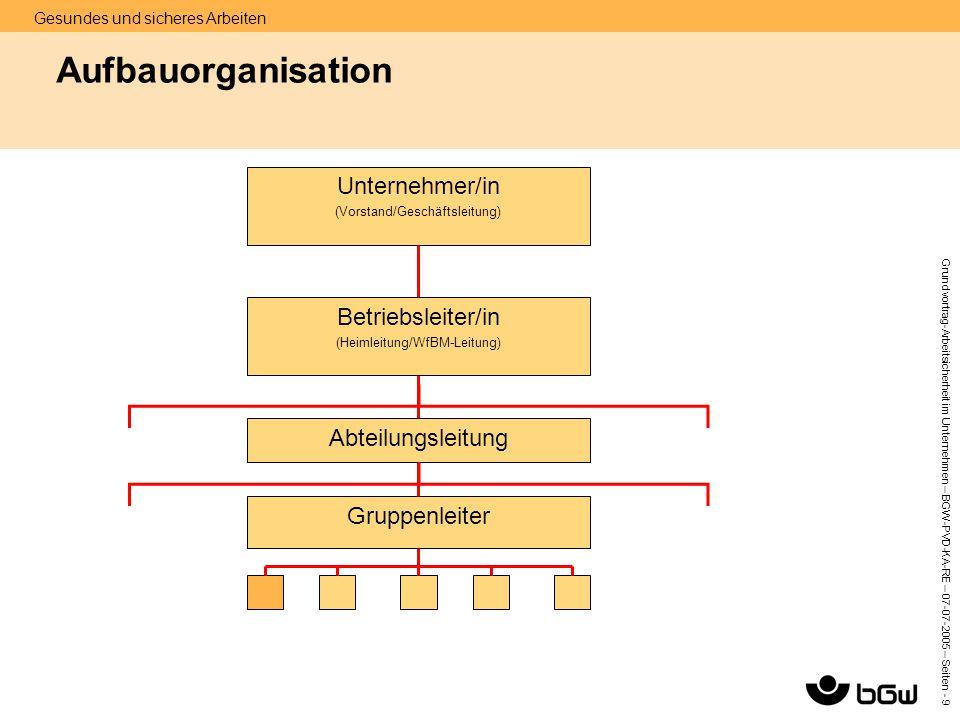 Gesundes und sicheres Arbeiten Grundvortrag-Arbeitsicherheit im Unternehmen – BGW-PVD-KA-RE – 07-07 -2005 – Seiten - 9 Aufbauorganisation Reick, BGW-P
