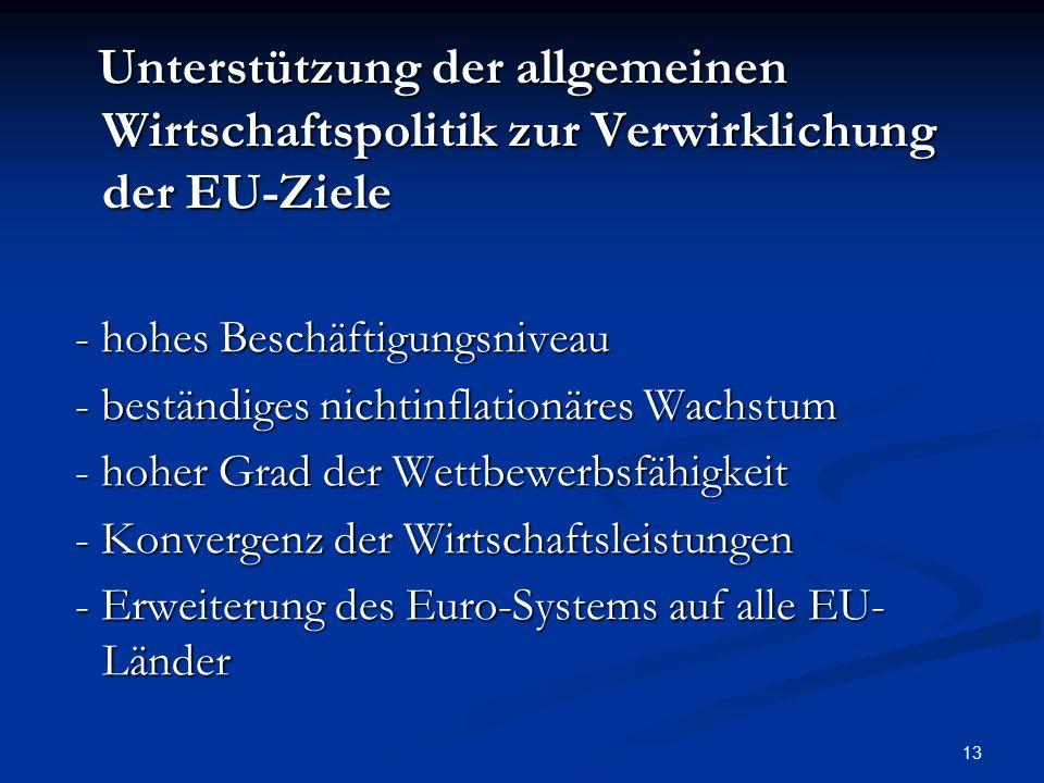 13 Unterstützung der allgemeinen Wirtschaftspolitik zur Verwirklichung der EU-Ziele Unterstützung der allgemeinen Wirtschaftspolitik zur Verwirklichun