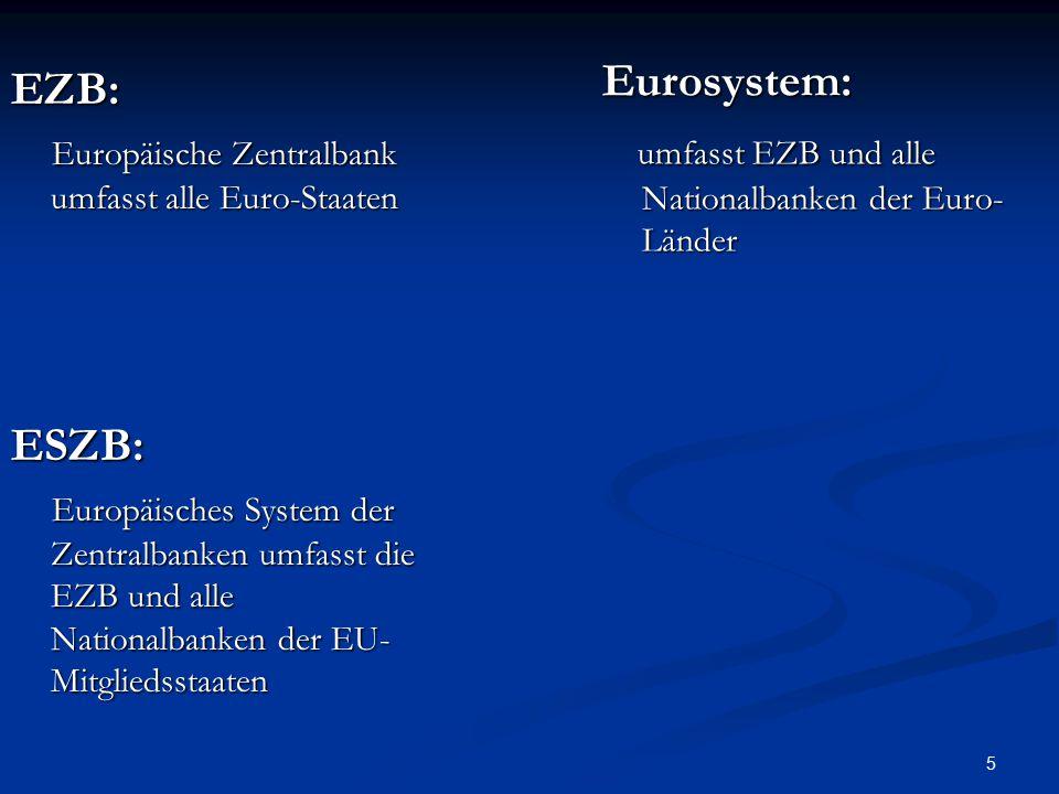 5 EZB: Europäische Zentralbank umfasst alle Euro-Staaten Europäische Zentralbank umfasst alle Euro-StaatenESZB: Europäisches System der Zentralbanken