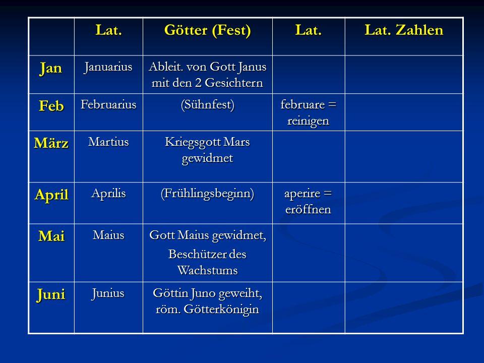 Lat.Götter (Fest) Lat. Lat. Zahlen JanJanuarius Ableit.
