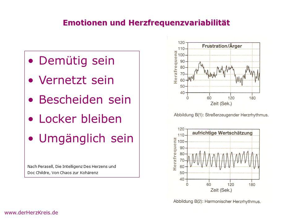 www.derHerzKreis.de Emotionen und Herzfrequenzvariabilität Demütig sein Vernetzt sein Bescheiden sein Locker bleiben Umgänglich sein Nach Perasell, Di