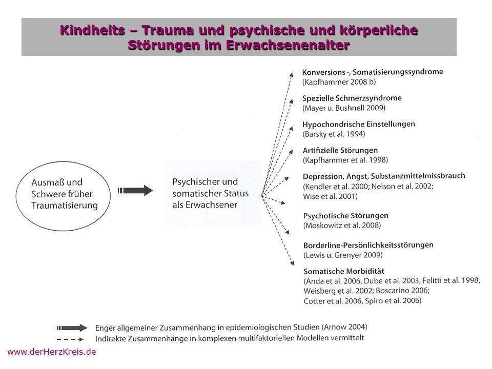 www.derHerzKreis.de Kindheits – Trauma und psychische und körperliche Störungen im Erwachsenenalter