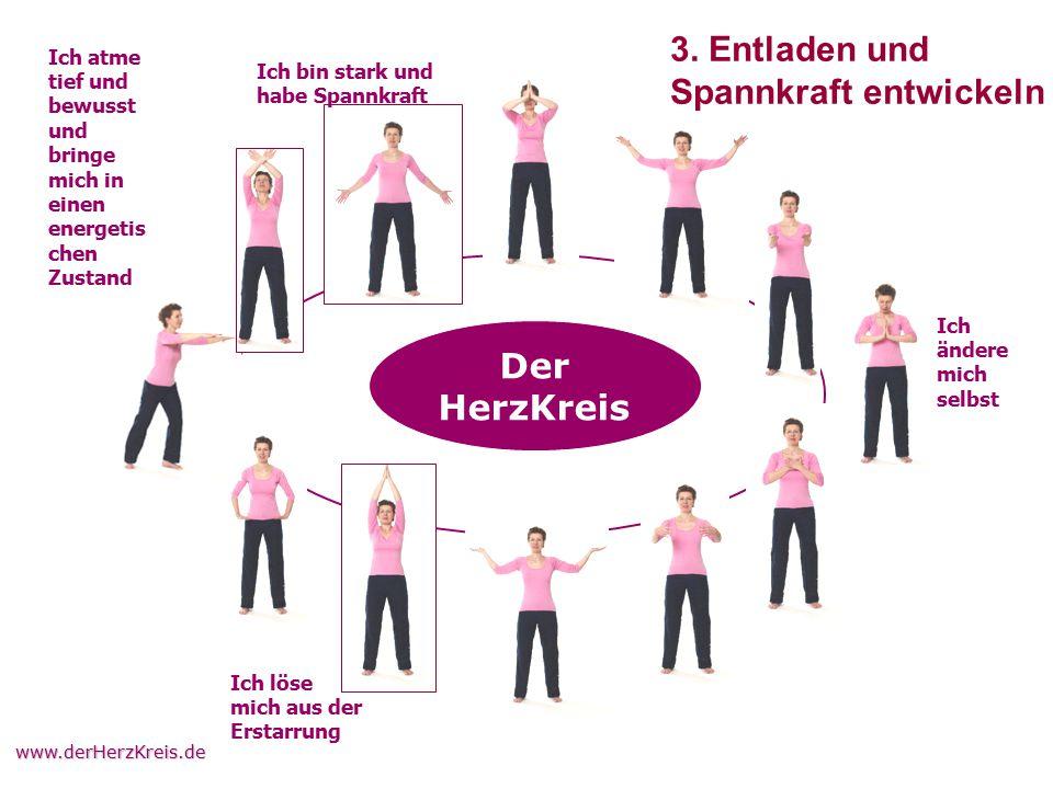 www.derHerzKreis.de Ich ändere mich selbst Ich löse mich aus der Erstarrung Ich atme tief und bewusst und bringe mich in einen energetis chen Zustand