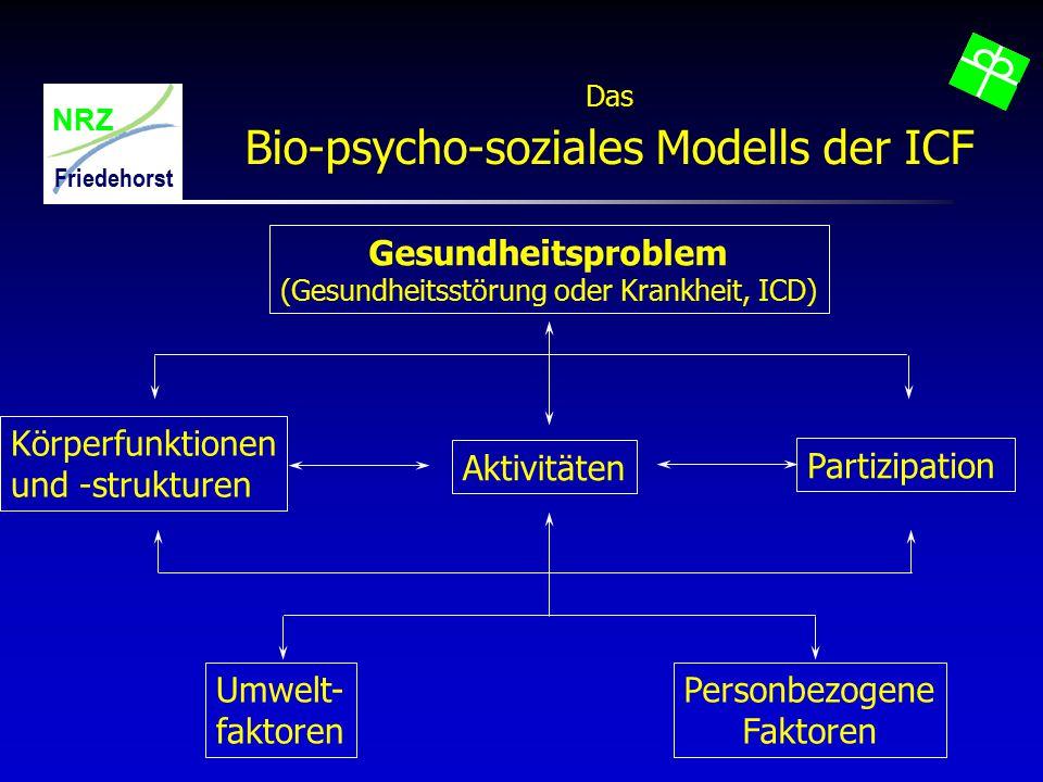 NRZ Friedehorst Das Bio-psycho-soziales Modells der ICF Körperfunktionen und -strukturen Aktivitäten Partizipation Gesundheitsproblem (Gesundheitsstör