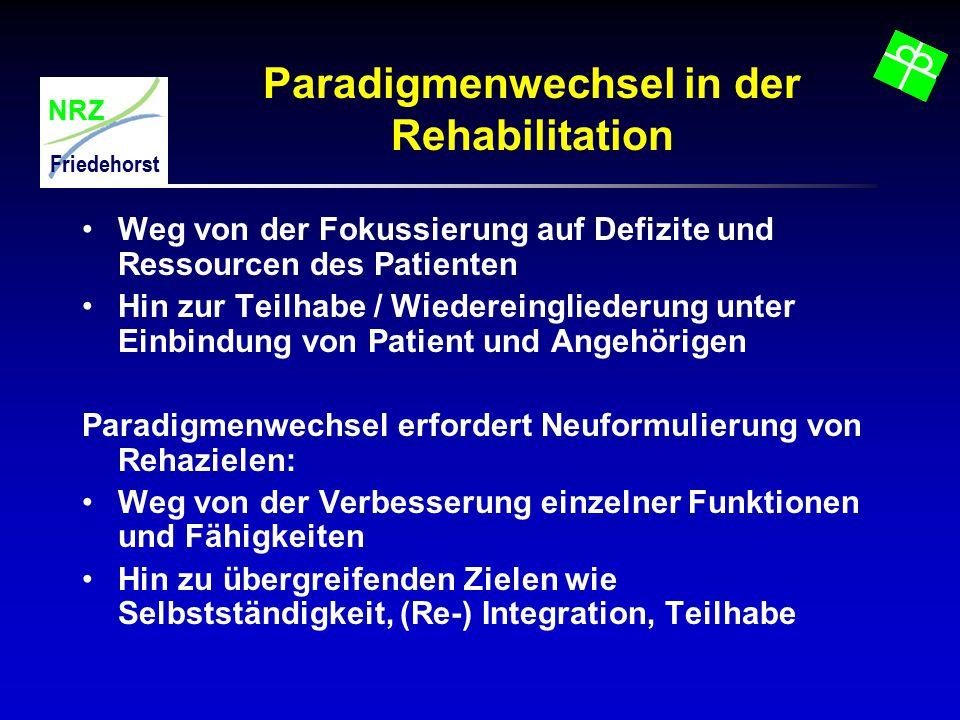 NRZ Friedehorst Paradigmenwechsel in der Rehabilitation Weg von der Fokussierung auf Defizite und Ressourcen des Patienten Hin zur Teilhabe / Wiederei